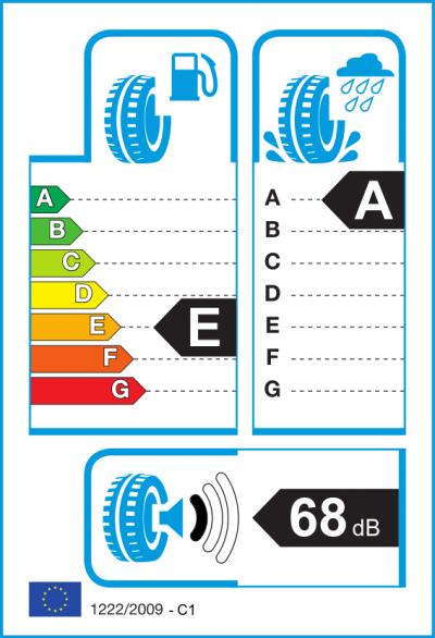 Φθηνά ελαστικά κορυφαίων κατασκευαστών | Tyres Group